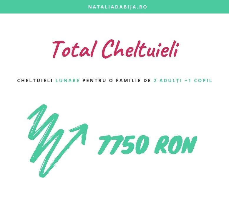 Total cheltuieli pentru o familie de 2 adulți și 1 copil: 7750 Ron