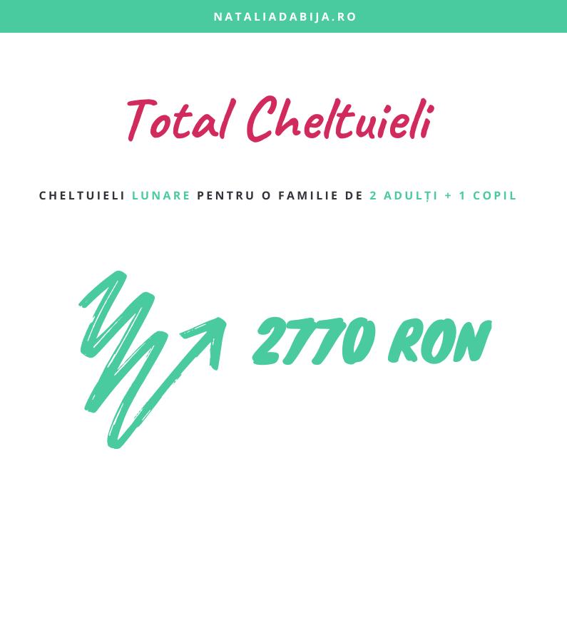 Total cheltuieli pentru o familie de 3 persoane: 2770 ron
