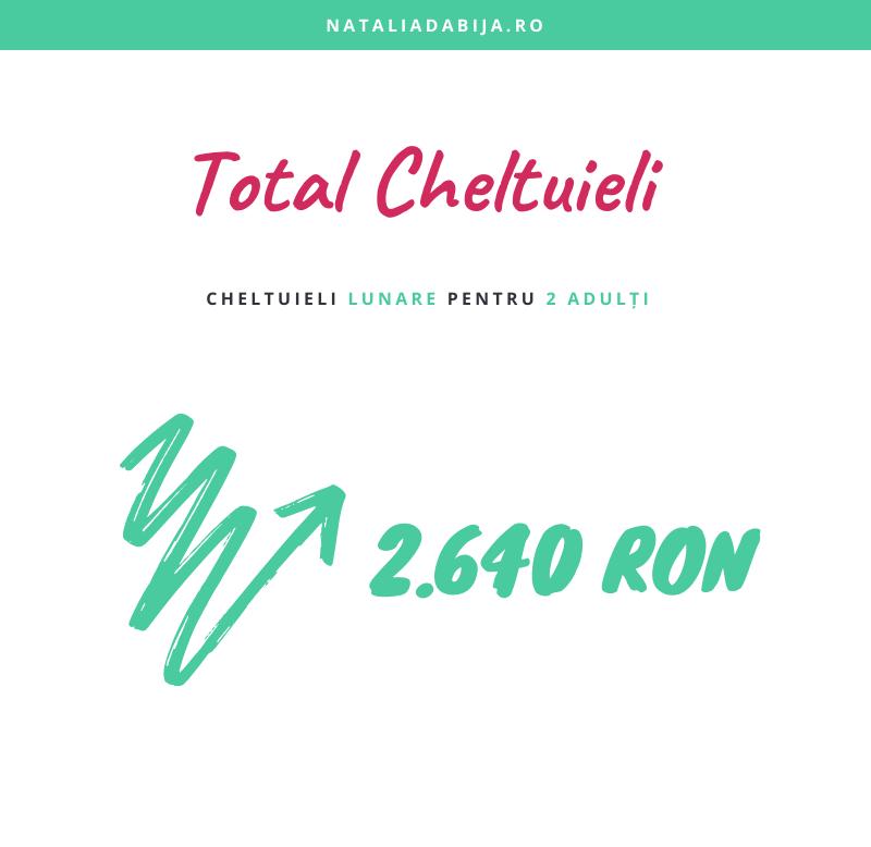 Total Cheltuieli =  2640 ron